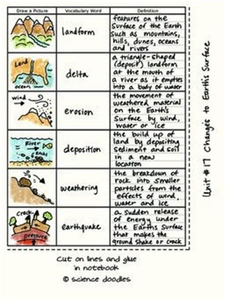 best doodle answers 17 best ideas about science doodles on solar