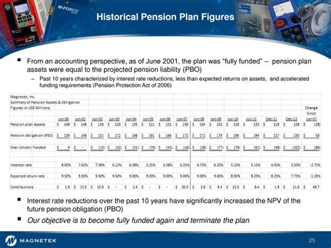 section 703 retirement plan page 25