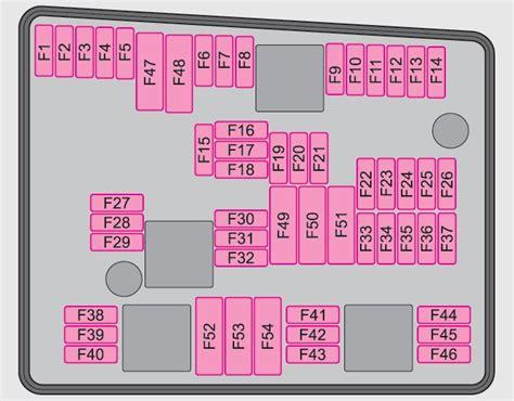 skoda superb fuse box diagram wiring diagram schemes