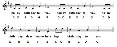 letter note player happy birthday sheet and tin whistle notes 1375