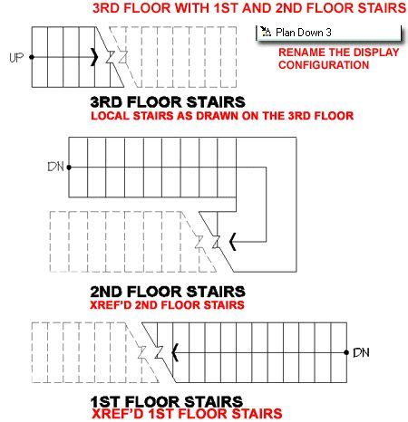 How To Show Stairs In A Floor Plan | autocad stairs floor plan stairs pinned by www modlar com