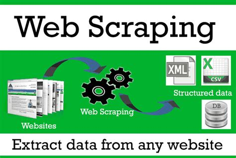 pattern web scraping i will do web scraping for any website zeerk
