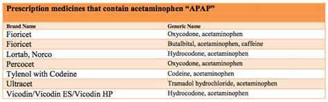 Hydrocodone Also Search For Hydrocodone Strength List