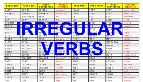 verb pattern exle irregular verbs