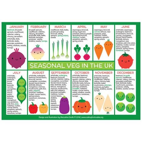 vegetables in season in january fruits in season january uk is strawberry a fruit