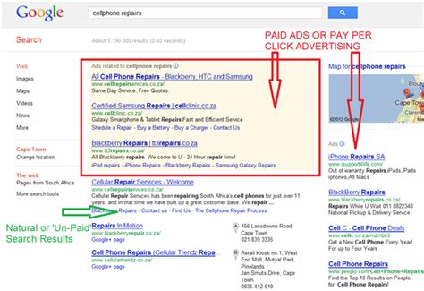 Best Paid Search Site Seo Vs Ppc Aimweb Global Web Solutions Leaders In