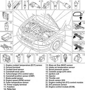 Volvo Locations Noob With S80 T6 Can T Locate Camshaft Position Sensor