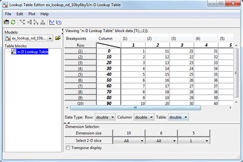 Lookup Table Edit Lookup Tables Matlab Simulink