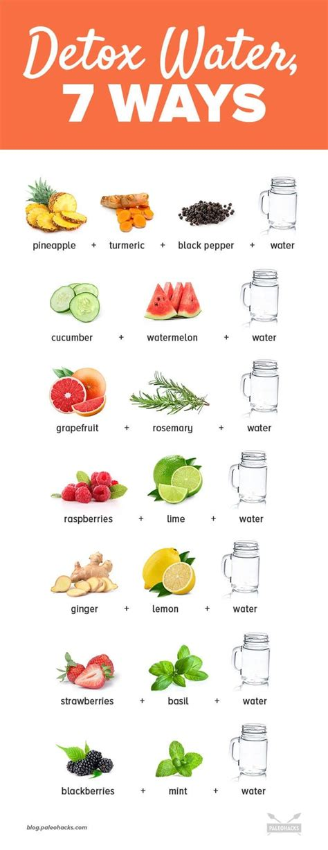 When Is Detox Being Released by Stay Hydrated And Revitalized With These Detox Water