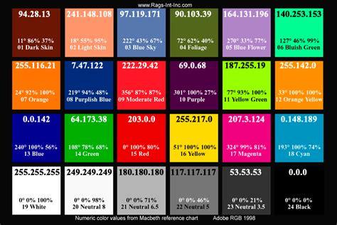 rgb color values calibration