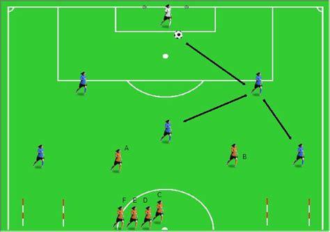 esercizi portiere calcio a 5 tattica coach calcio pagina 4