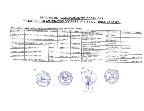 plazas vacantes para contrata de docentes 2016 plazas org 225 nicas vacantes para el proceso de reasignaci 243 n