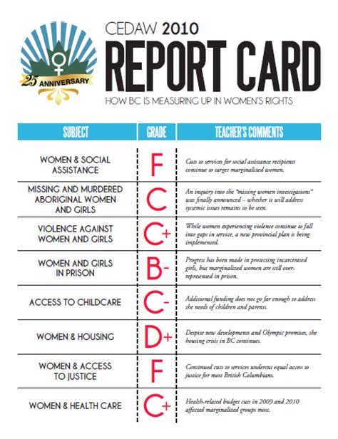 sle of comments for students report card 2010 cedaw report card now posted clicklaw