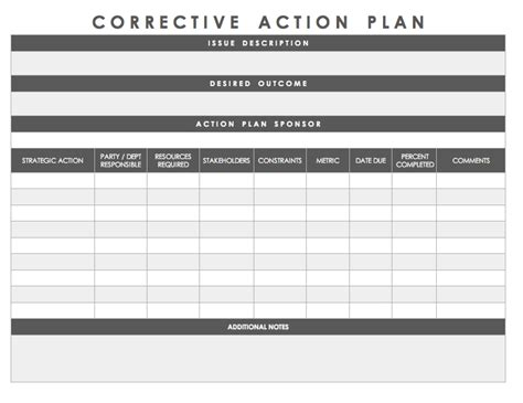 Free Action Plan Templates Smartsheet Corrective Plan Template Word