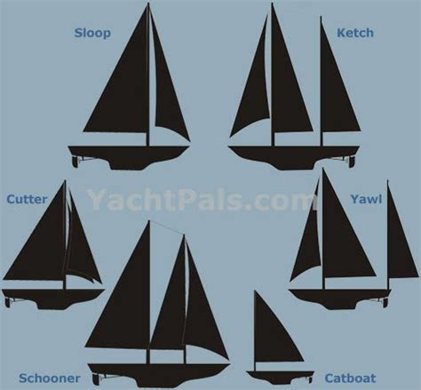 sailboat terms sailboats learn the terminology escape travel