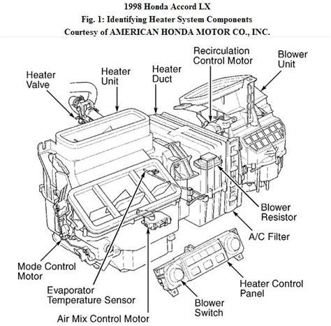 98 honda accord cooling system diagram html