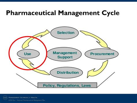 Executive Mba In Pharmaceutical Management by Ppt Rational Use Powerpoint Presentation Id 141977