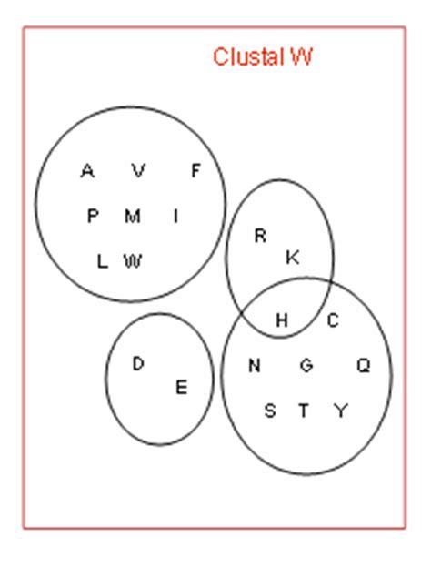 venn diagram properties new page 1 digilander libero it
