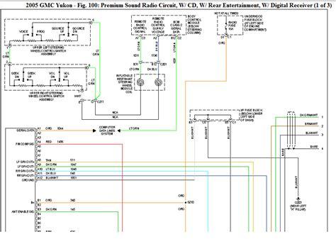 2005 gmc yukon wiring diagram cluster 2005 wirning diagrams
