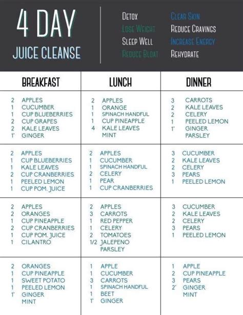 12 Smoothis Slim Detox Cleanse by 4 Day Juice Cleanse Musely