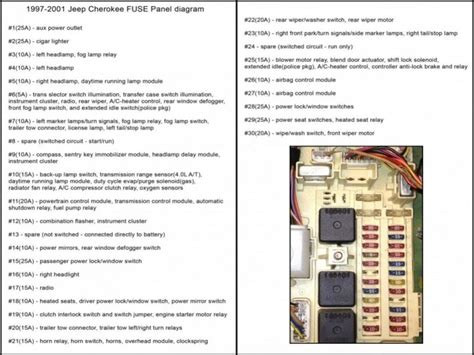 2001 jeep grand fuse diagram wiring forums