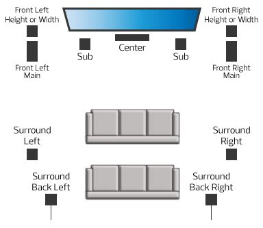 7 1 surround sound setup diagram 7 free engine image for