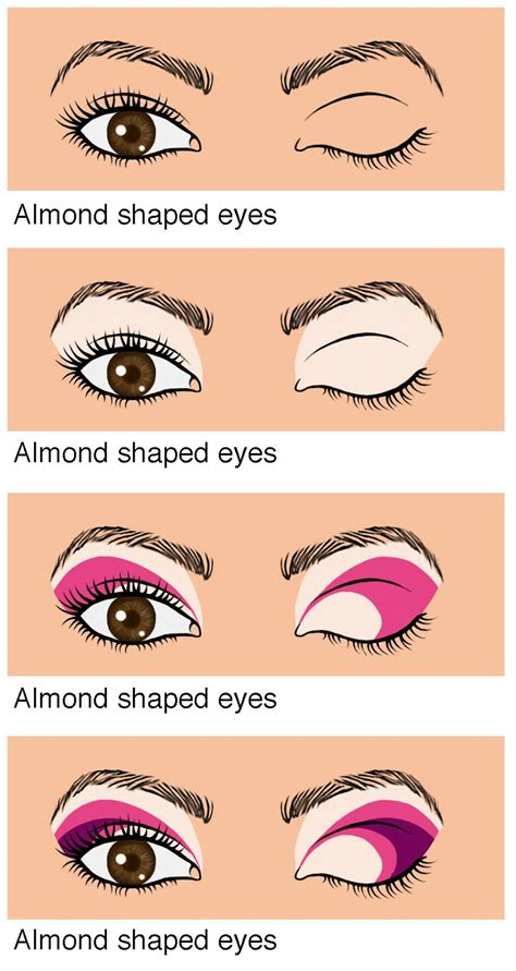 eyeliner tutorial for different eye shapes khushleen diana hayden s personal grooming book