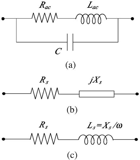 inductor equivalent model inductor models a rlc equivalent circuit b series equivalent