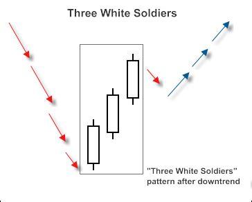 candlestick pattern expert advisor expert advisors mql5 wizard trade signals based on 3
