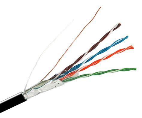 Kabel Data Cat 5 ftp4 cat 5e lc cu