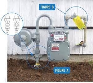 gas line repair minnesota mn plumber all ways plumbing