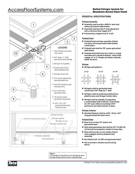 Raised Floor Systems Understructure Shop Drawings