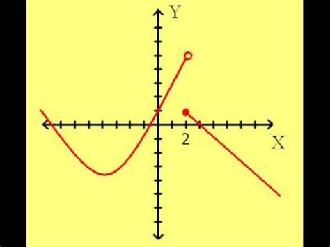imagenes limites matematicos l 237 mites especiales an 225 lisis matem 225 tico namathis