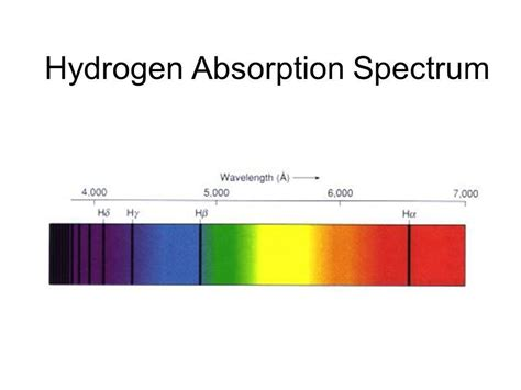 the study of light emissions and absorptions ppt