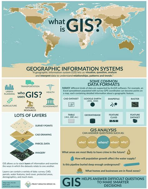 gis data analysis questions answers objective resume best resume templates