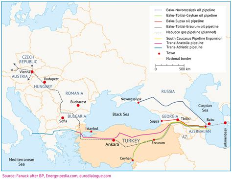 is russia running a secret supply route to arm syrias turkey fanack energy