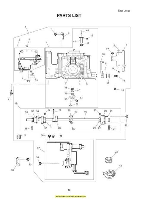service manual free download parts manuals 2001 lotus esprit electronic valve timing service elna lotus sewing machine service manual includes parts list