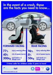 Watch these videos to see how to install your car seats safely
