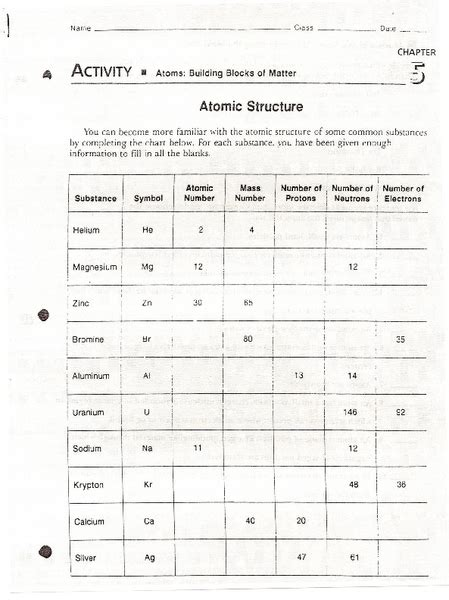 Classifying Matter Worksheet Key by All Worksheets 187 Classifying Matter Worksheet Key Free