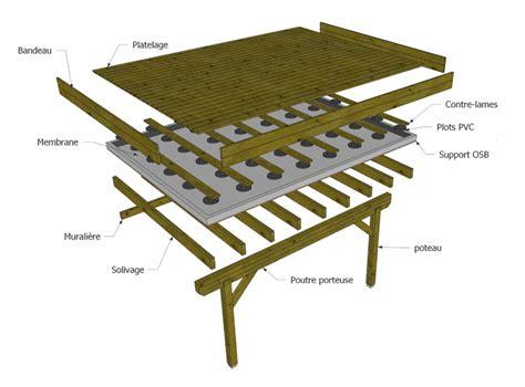fabricant alsacien de terrasse bois au sol et sur poteaux