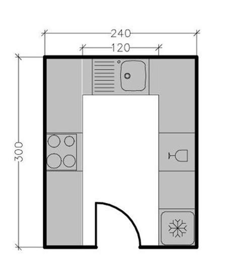 plan cuisine en parall鑞e impressionnant plan cuisine en parallele 4 13 plans
