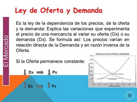 ley de la oferta y la demanda la compra venta fiscal 205 a no la aplica con afinsa asociaci 243 n