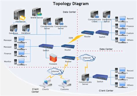 layout of telephone network topology diagram templates and exles