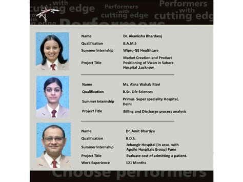 Project On Wipro For Mba by Symbiosis Mba Hospital Healthcare 09 11 Batch Profile