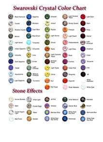 birthstones by month color and meaning dang s myx birthstones their meaning by julie henry