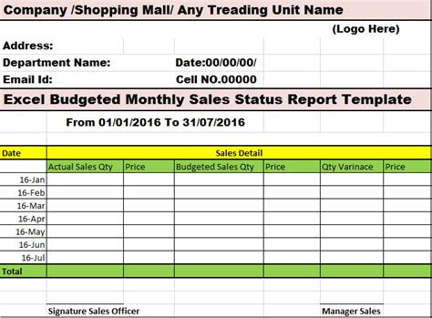 sle household budget template sales reports free report templates