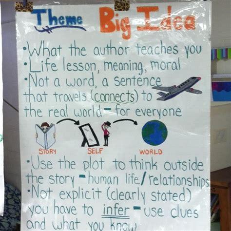 theme anchor chart teaching pinterest theme anchor theme lesson of a story anchor chart teaching 5th grade