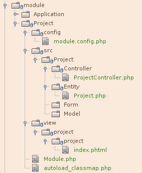 zf2 directory layout zf2 zend framework 2 2 controller not found error
