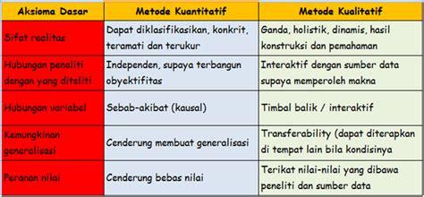 Metode Penelitian Kuantitatif Kualitatif Rd By Sugiyono metode kuantitatif dan metode kualitatif jam statistic