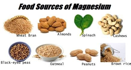 the benefits of magnesium transforminglifenow